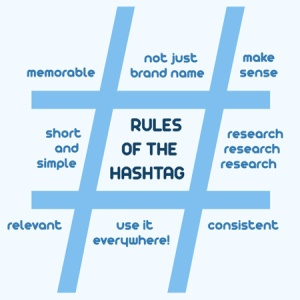 #Hashtags are becoming more important than ever in social media marketing campaigns
