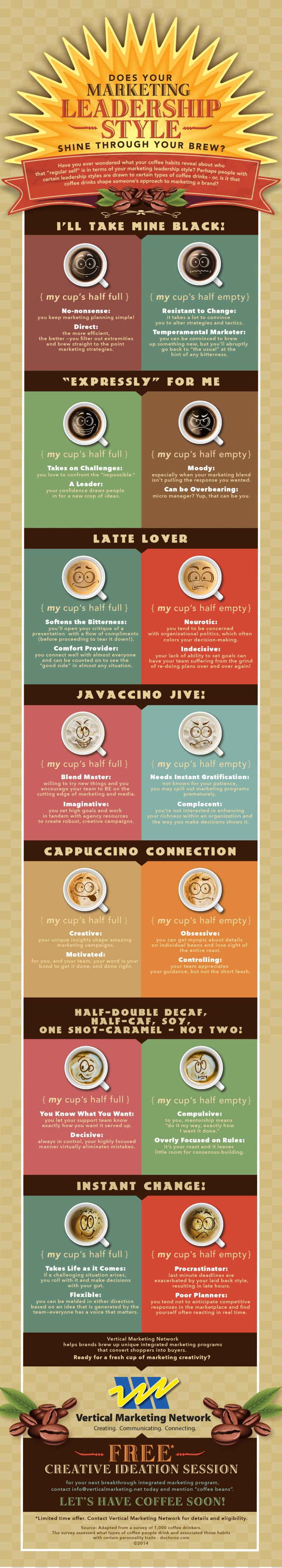 VM14_Coffee-Infographic_SM_8.5.14